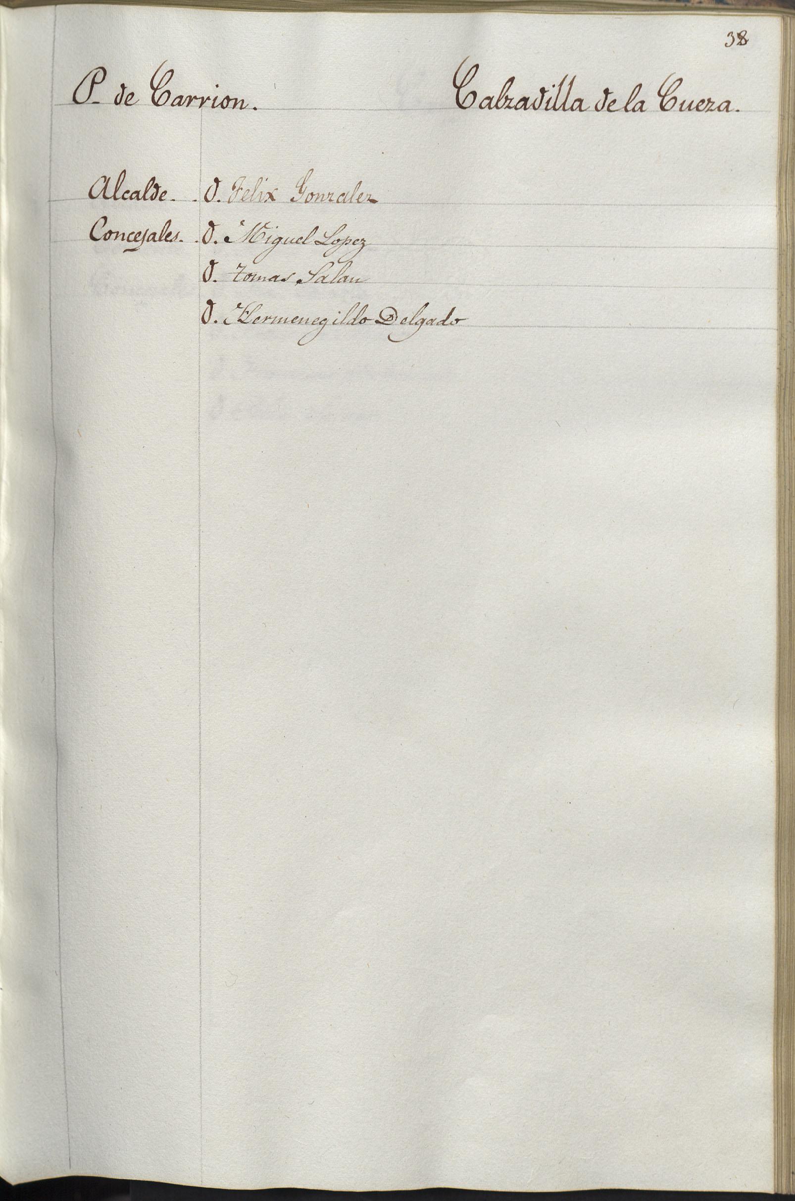 REGISTRO DE CARGOS DEL AYUNTAMIENTO DE CALZADILLA DE LA CUEZA DEL 1848 – 1933.