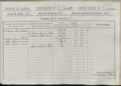 CERVATOS_DE_LA_CUEZA_1889_0184_02_0057